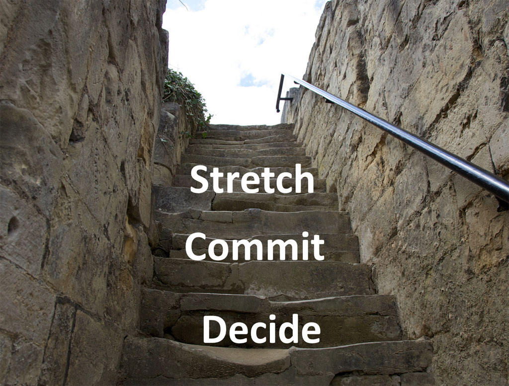 Decide-Commit-Stretch